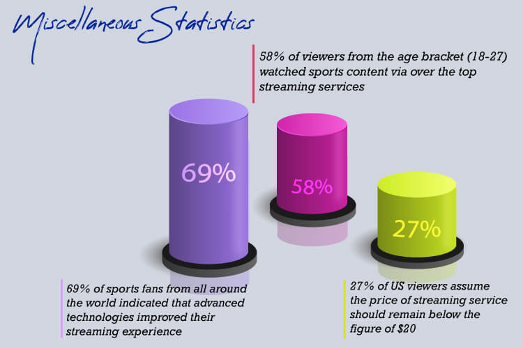 miscellaneous-statistics