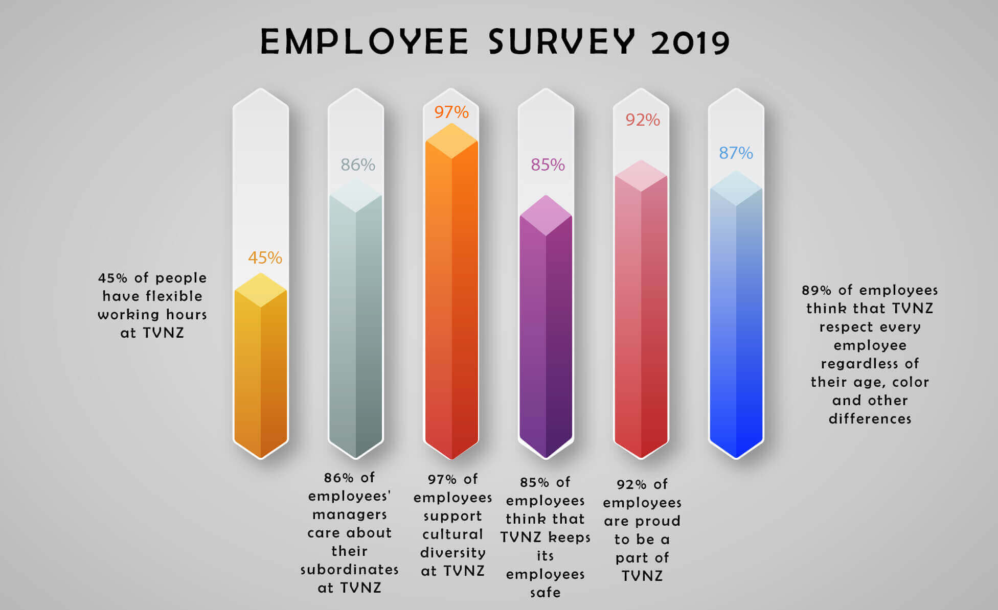 employee-survey-2019