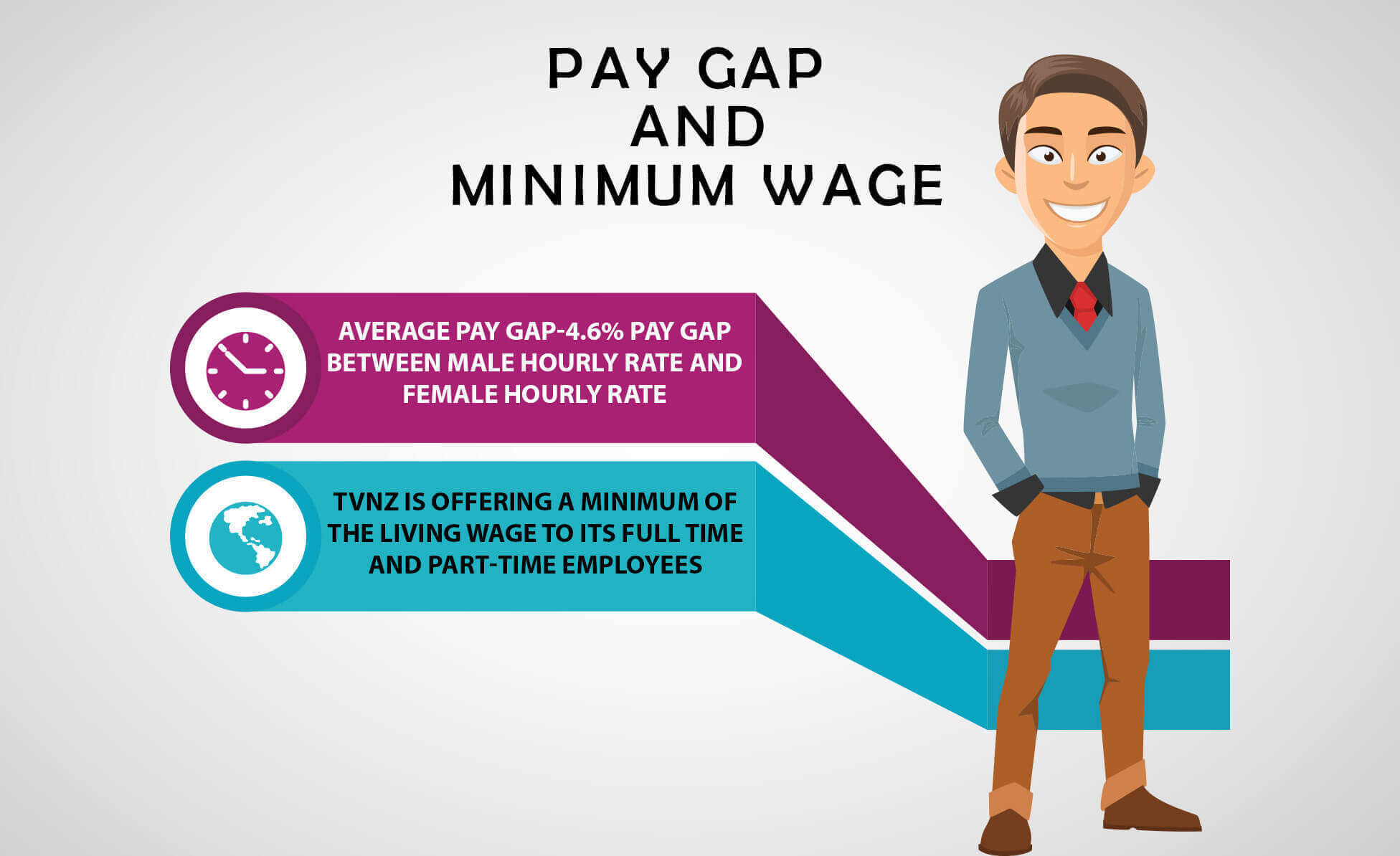 pay-gap-and-minimum-wage