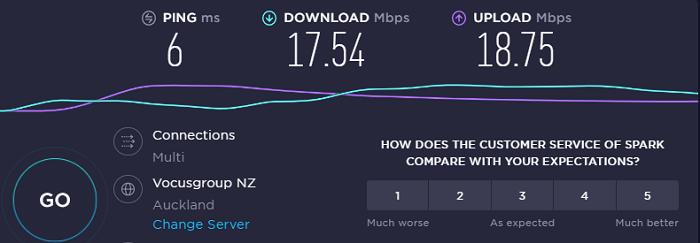 new-zealand-auckland-server-speed-of-purevpn