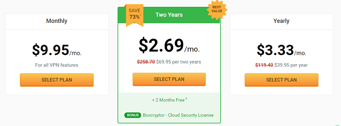 private-internet-access-pricing-packages