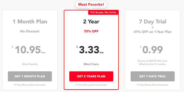 pricing-packages-of-purevpn-in-2021